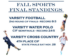 fall-sports-final-standing_22993517620_o